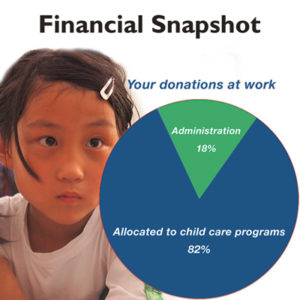girl and financial pie chart